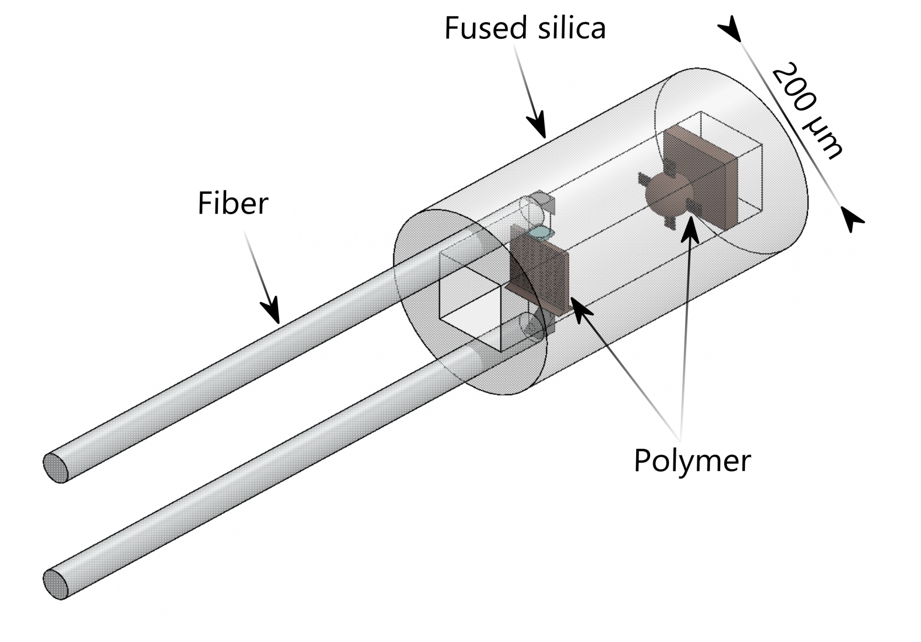 MICRO DEVICE FOR PRECISE DRUG FLOW CONTROL