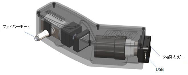 spectrometer hornet